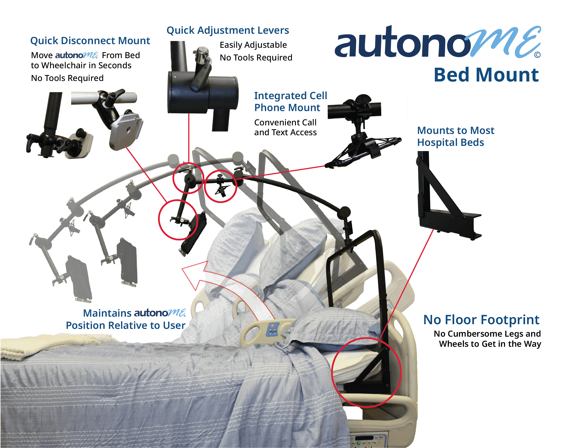 Bed Mount